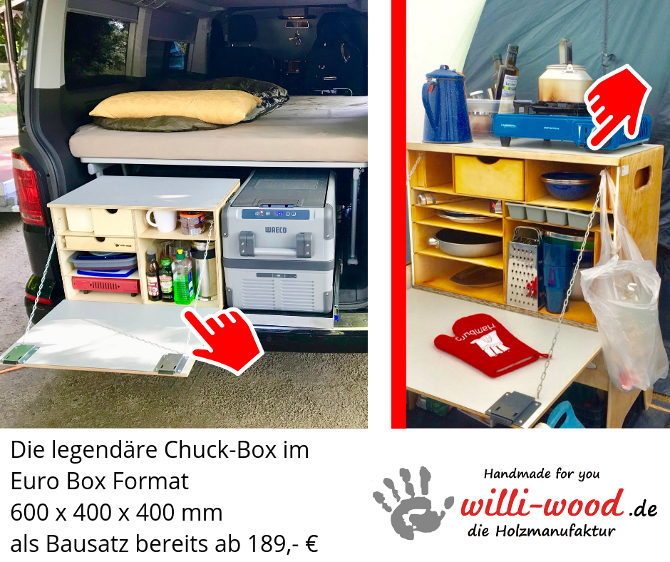 Die Chuck-Box von Willi-Wood